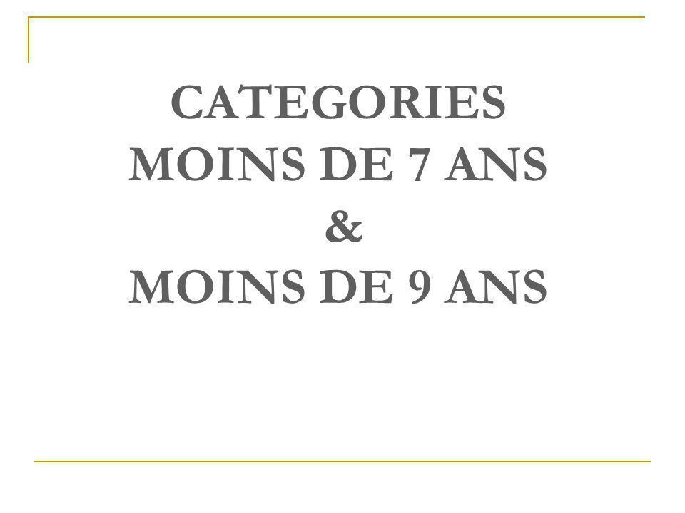 CATEGORIES MOINS DE 7 ANS & MOINS DE 9 ANS