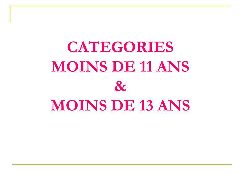 CATEGORIES MOINS DE 11 ANS & MOINS DE 13 ANS