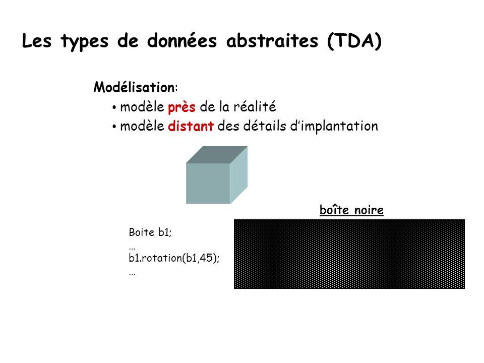 typedef struct { plan pl[6]; } boite; typedef struct { float x; float y; float z; } pt; typedef struct { pt p[4]; } plan; float x; Boite b1; … b1.rotation(b1,45); … boîte noire Modélisation: • modèle près de la réalité • modèle distant des détails d'implantation Les types de données abstraites (TDA)