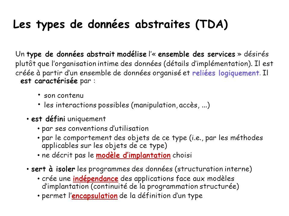 Un type de données abstrait modélise l'« ensemble des services » désirés plutôt que l'organisation intime des données (détails d'implémentation).