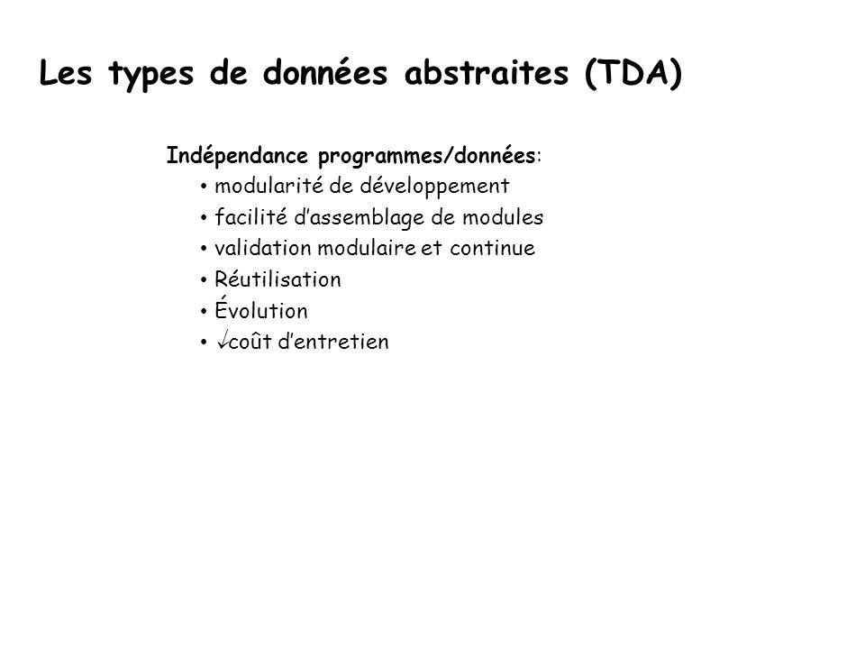 Indépendance programmes/données: • modularité de développement • facilité d'assemblage de modules • validation modulaire et continue • Réutilisation • Évolution •  coût d'entretien Les types de données abstraites (TDA)