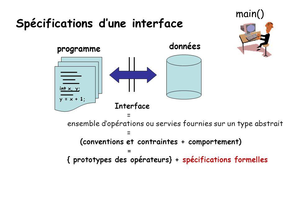 Interface = ensemble d'opérations ou servies fournies sur un type abstrait = (conventions et contraintes + comportement) = { prototypes des opérateurs} + spécifications formelles données programme int x, y; y = x + 1; Spécifications d'une interface main()