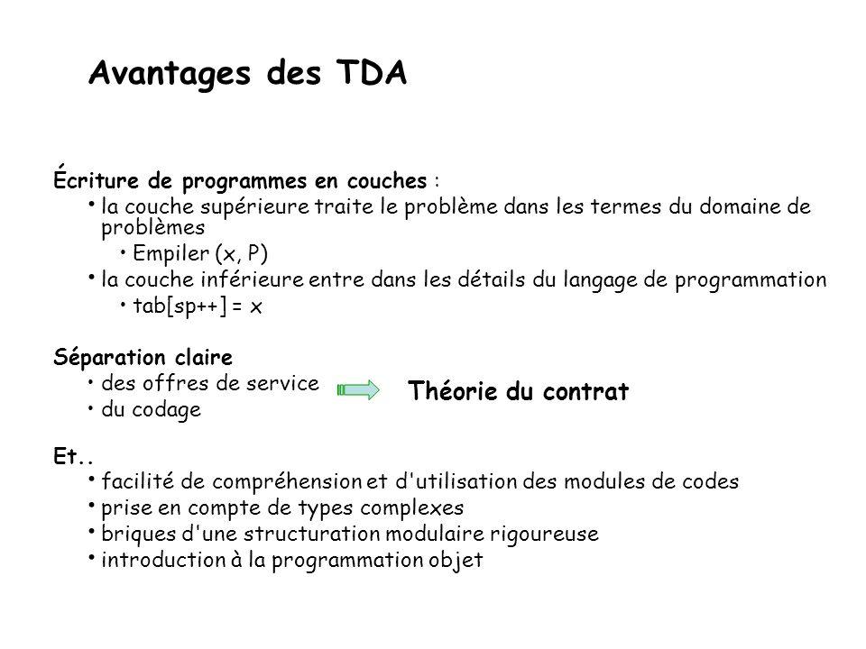 Avantages des TDA Écriture de programmes en couches : • la couche supérieure traite le problème dans les termes du domaine de problèmes •Empiler (x, P) • la couche inférieure entre dans les détails du langage de programmation •tab[sp++] = x Séparation claire •des offres de service •du codage Et..
