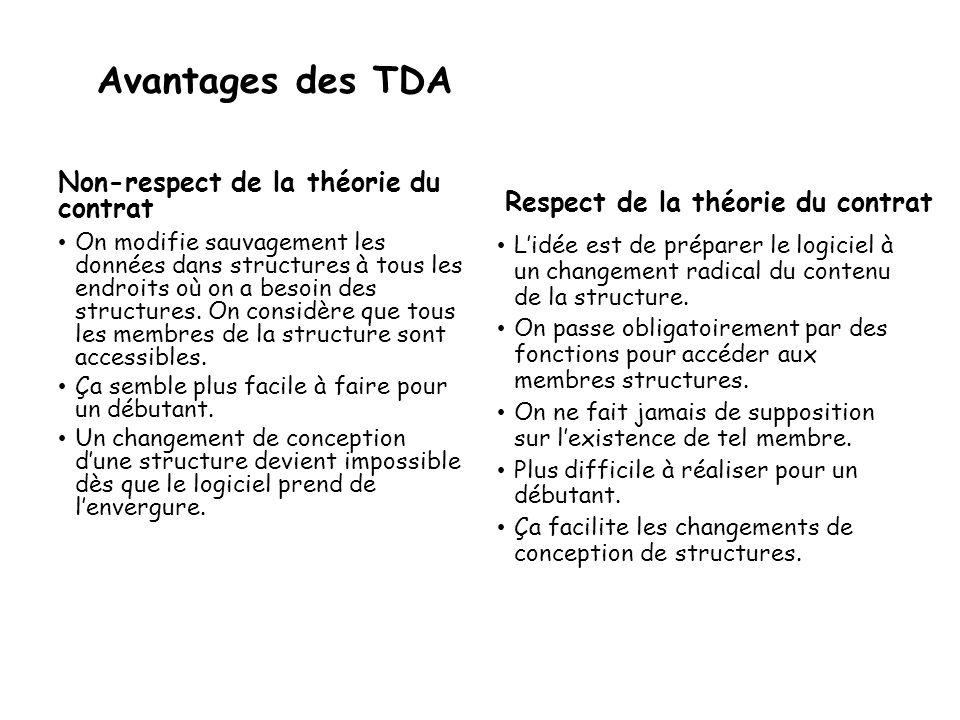Non-respect de la théorie du contrat • On modifie sauvagement les données dans structures à tous les endroits où on a besoin des structures.