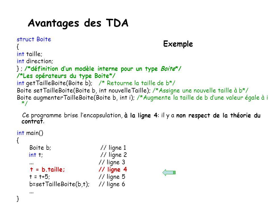 struct Boite { int taille; int direction; } ; /*définition d'un modèle interne pour un type Boite*/ /*Les opérateurs du type Boite*/ int getTailleBoite(Boite b);/* Retourne la taille de b*/ Boite setTailleBoite(Boite b, int nouvelleTaille); /*Assigne une nouvelle taille à b*/ Boite augmenterTailleBoite(Boite b, int i); /*Augmente la taille de b d'une valeur égale à i */ Ce programme brise l'encapsulation, à la ligne 4: il y a non respect de la théorie du contrat.