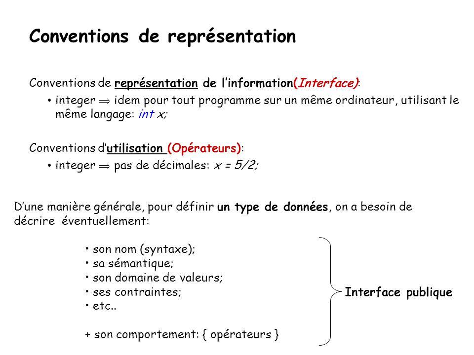 Conventions de représentation Conventions de représentation de l'information(Interface): • integer  idem pour tout programme sur un même ordinateur, utilisant le même langage: int x; Conventions d'utilisation (Opérateurs): • integer  pas de décimales: x = 5/2; D'une manière générale, pour définir un type de données, on a besoin de décrire éventuellement: • son nom (syntaxe); • sa sémantique; • son domaine de valeurs; • ses contraintes; • etc..