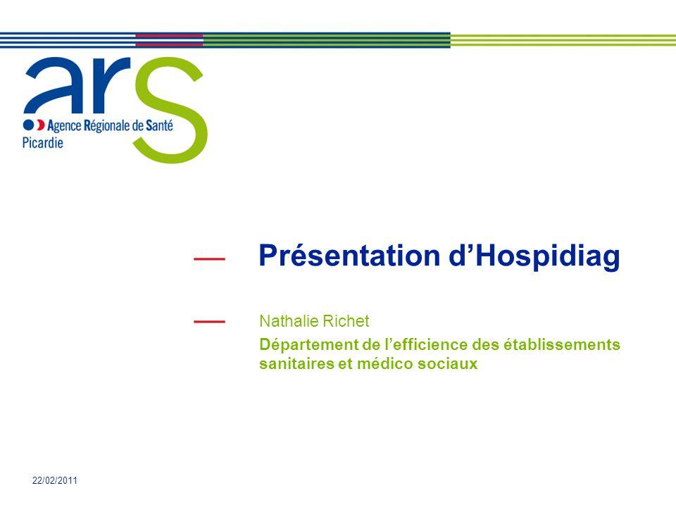 Présentation d'Hospidiag Nathalie Richet Département de l'efficience des établissements sanitaires et médico sociaux 22/02/2011