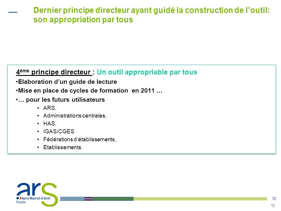 12 4 ème principe directeur : Un outil appropriable par tous •Elaboration d'un guide de lecture •Mise en place de cycles de formation en 2011 … •… pou