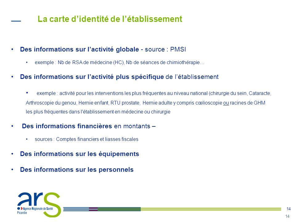 14 La carte d'identité de l'établissement •Des informations sur l'activité globale - source : PMSI •exemple : Nb de RSA de médecine (HC), Nb de séance