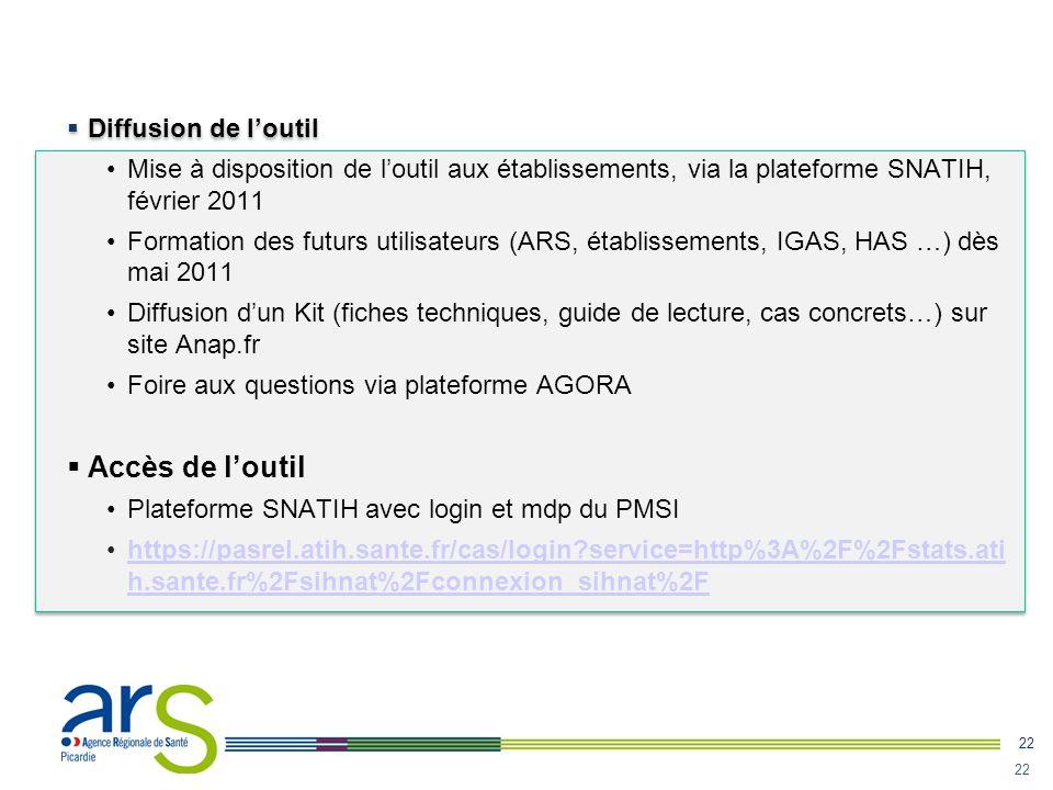 22  Diffusion de l'outil •Mise à disposition de l'outil aux établissements, via la plateforme SNATIH, février 2011 •Formation des futurs utilisateurs