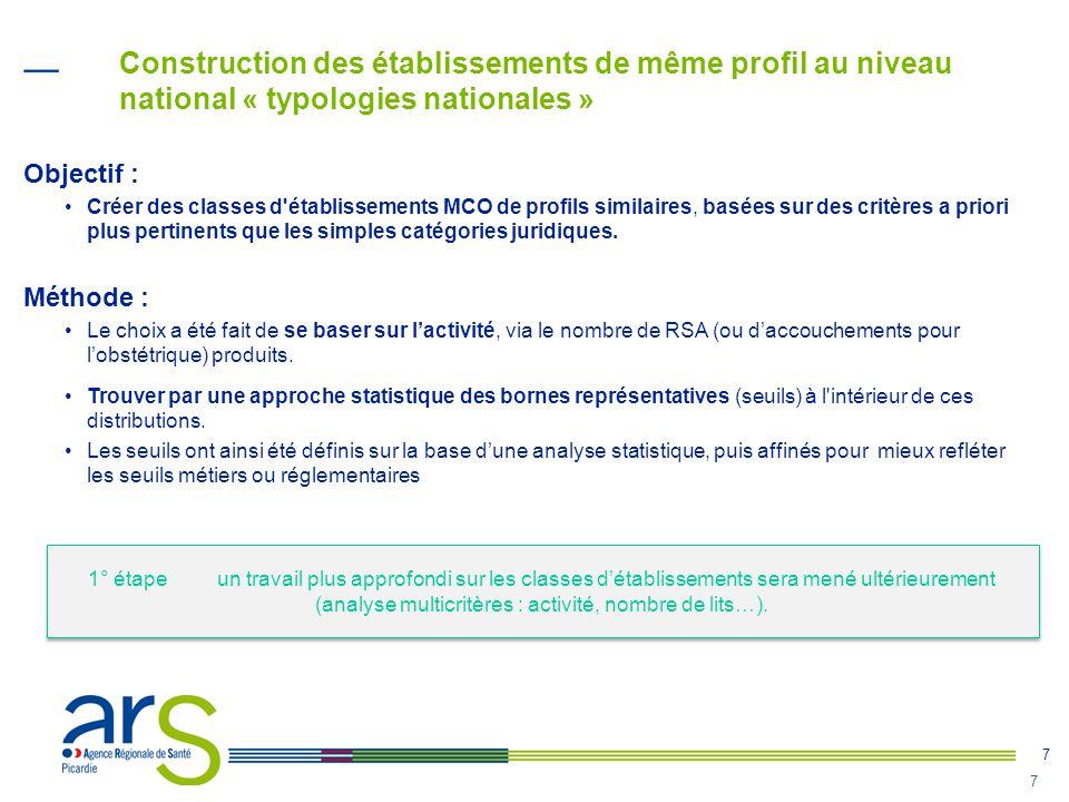 7 7 Construction des établissements de même profil au niveau national « typologies nationales » Objectif : •Créer des classes d'établissements MCO de