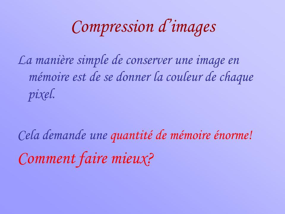 Compression d'images La manière simple de conserver une image en mémoire est de se donner la couleur de chaque pixel. Cela demande une quantité de mém