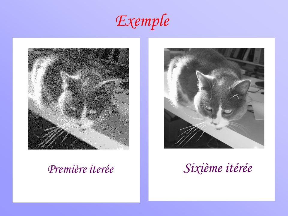 Exemple Première iterée Sixième itérée