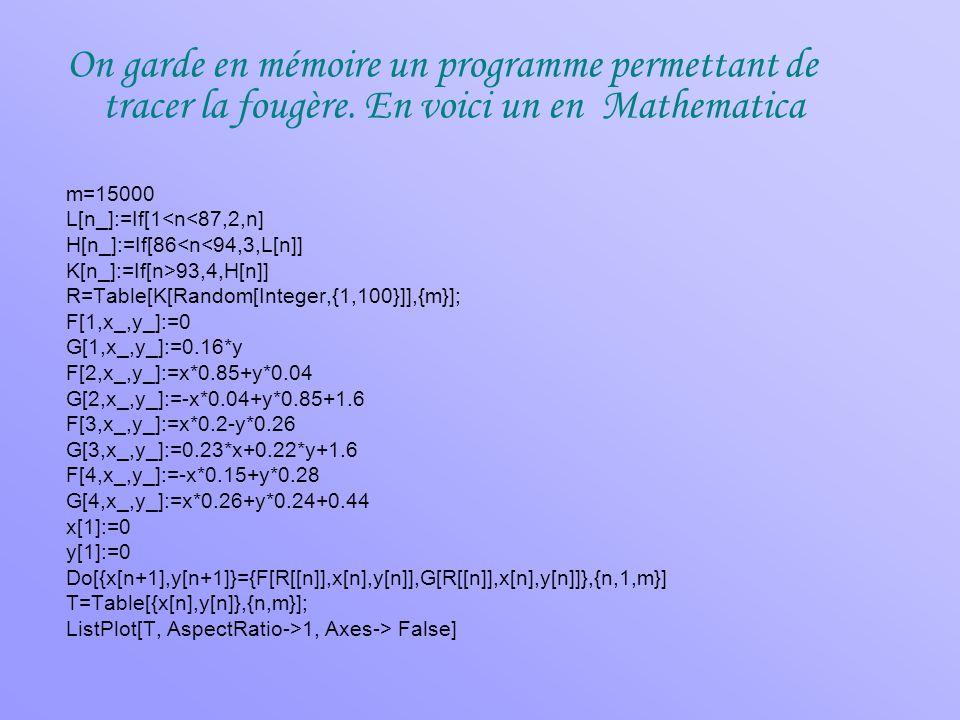 On garde en mémoire un programme permettant de tracer la fougère. En voici un en Mathematica m=15000 L[n_]:=If[1<n<87,2,n] H[n_]:=If[86<n<94,3,L[n]] K