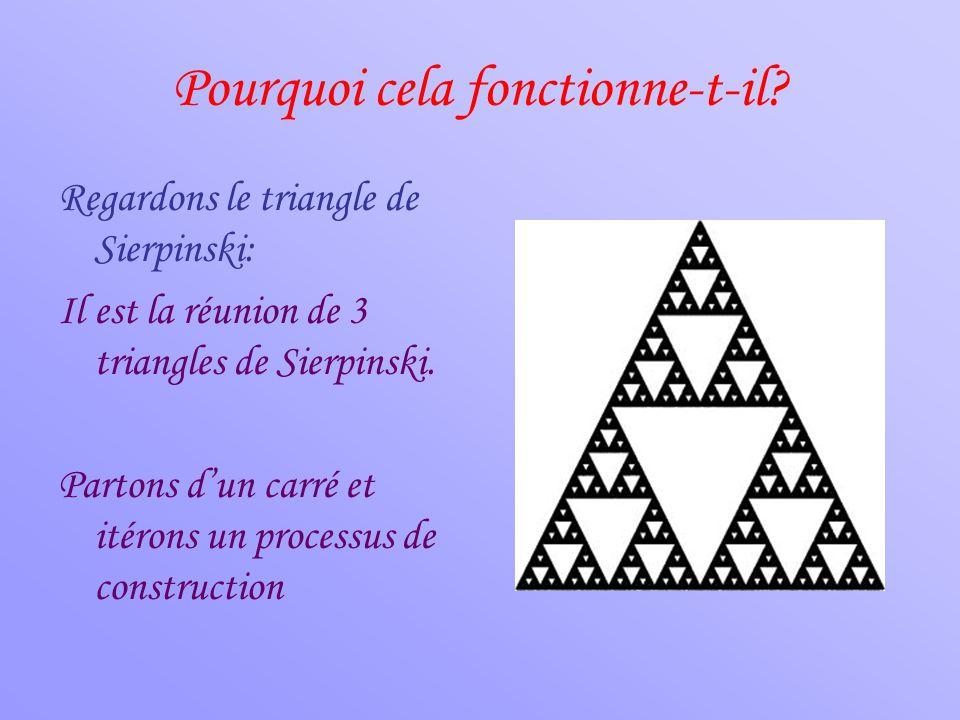 Pourquoi cela fonctionne-t-il? Regardons le triangle de Sierpinski: Il est la réunion de 3 triangles de Sierpinski. Partons d'un carré et itérons un p