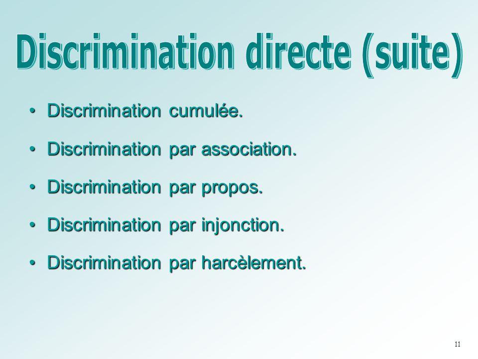 •Discrimination cumulée. •Discrimination par association. •Discrimination par propos. •Discrimination par injonction. •Discrimination par harcèlement.