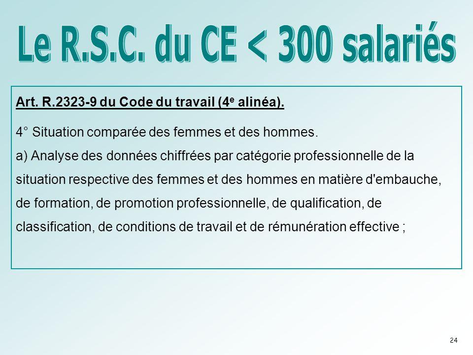 Art. R.2323-9 du Code du travail (4 e alinéa). 4° Situation comparée des femmes et des hommes. a) Analyse des données chiffrées par catégorie professi