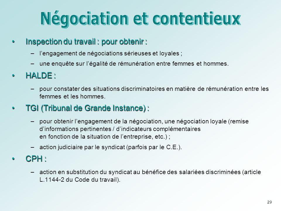 •Inspection du travail : pour obtenir : –l'engagement de négociations sérieuses et loyales ; –une enquête sur l'égalité de rémunération entre femmes e