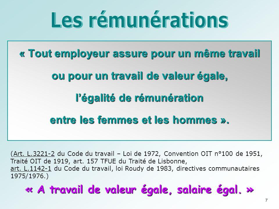 « Tout employeur assure pour un même travail ou pour un travail de valeur égale, l'égalité de rémunération entre les femmes et les hommes ». (Art. L.3