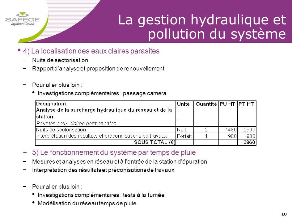 10 La gestion hydraulique et pollution du système • 4) La localisation des eaux claires parasites −Nuits de sectorisation −Rapport d'analyse et propos