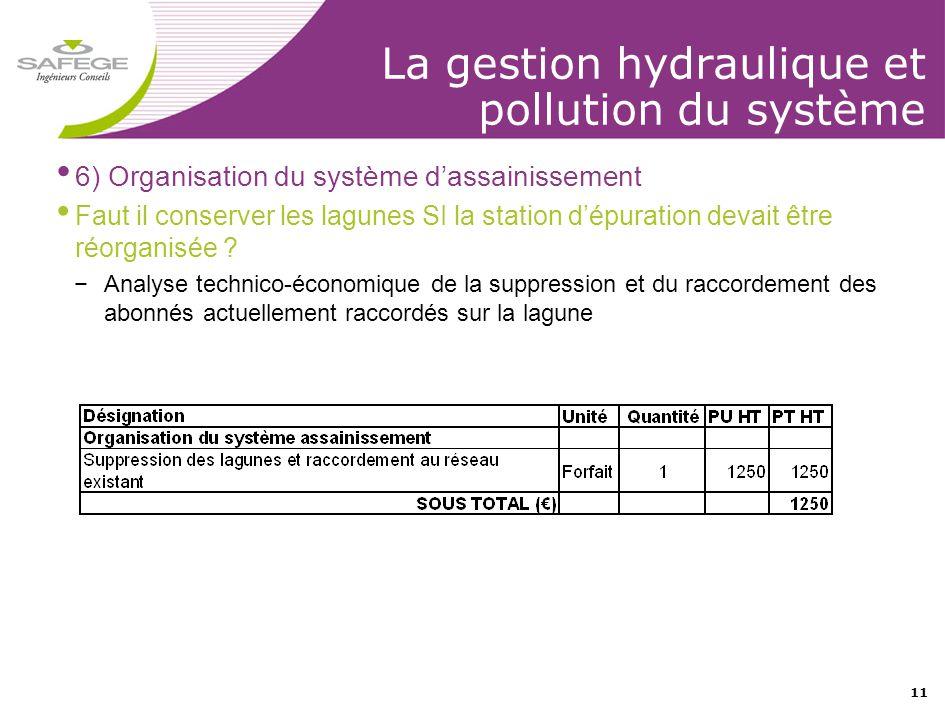 11 La gestion hydraulique et pollution du système • 6) Organisation du système d'assainissement • Faut il conserver les lagunes SI la station d'épurat