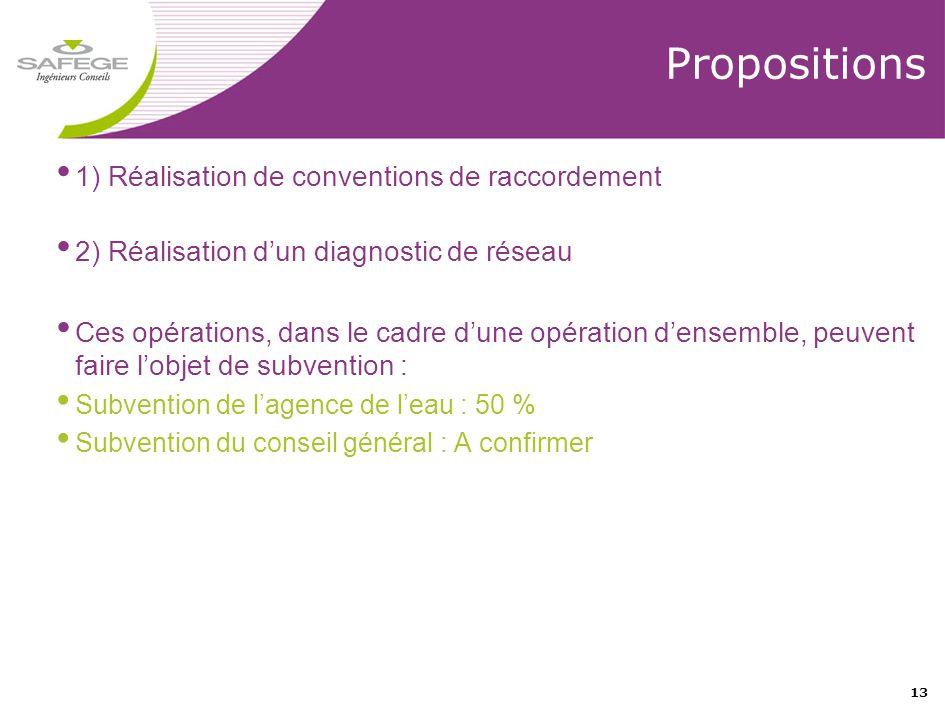 13 Propositions • 1) Réalisation de conventions de raccordement • 2) Réalisation d'un diagnostic de réseau • Ces opérations, dans le cadre d'une opéra