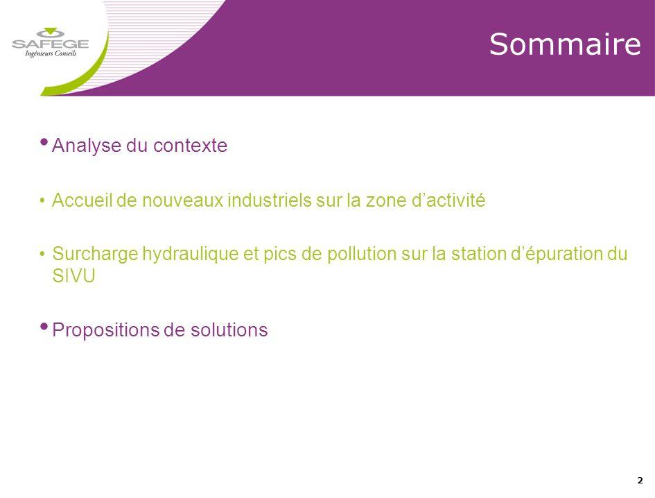 19/06/2014 > SAFEGE - TITRE DE LA PARTIE 3 Analyse du contexte