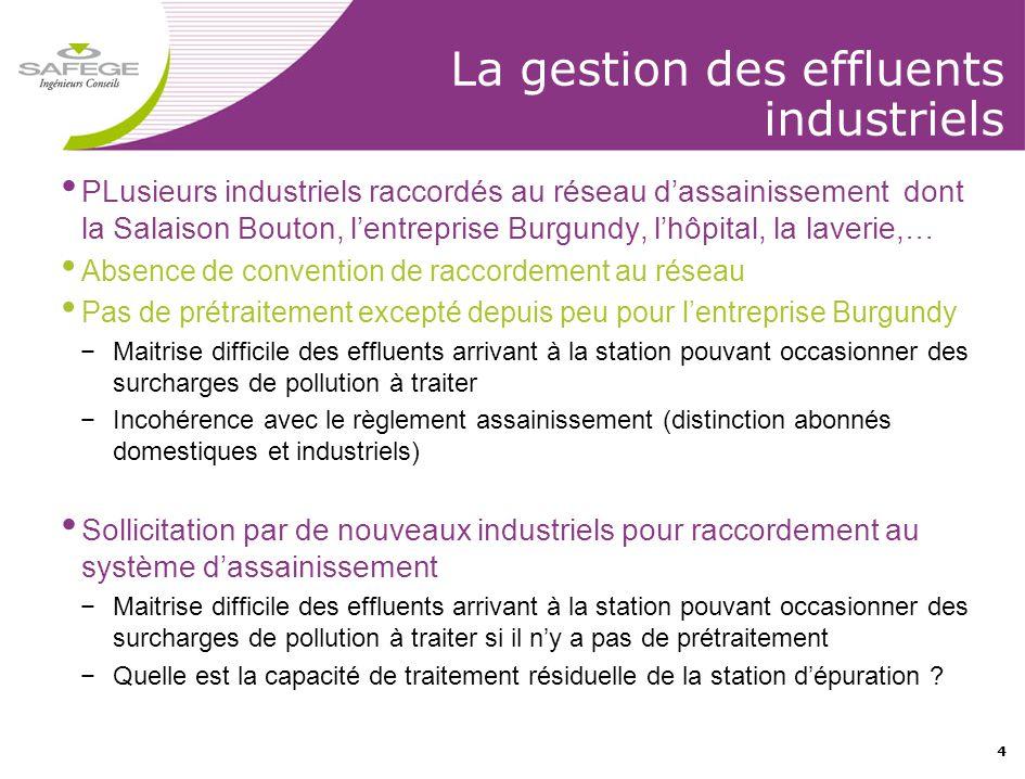 4 La gestion des effluents industriels • PLusieurs industriels raccordés au réseau d'assainissement dont la Salaison Bouton, l'entreprise Burgundy, l'