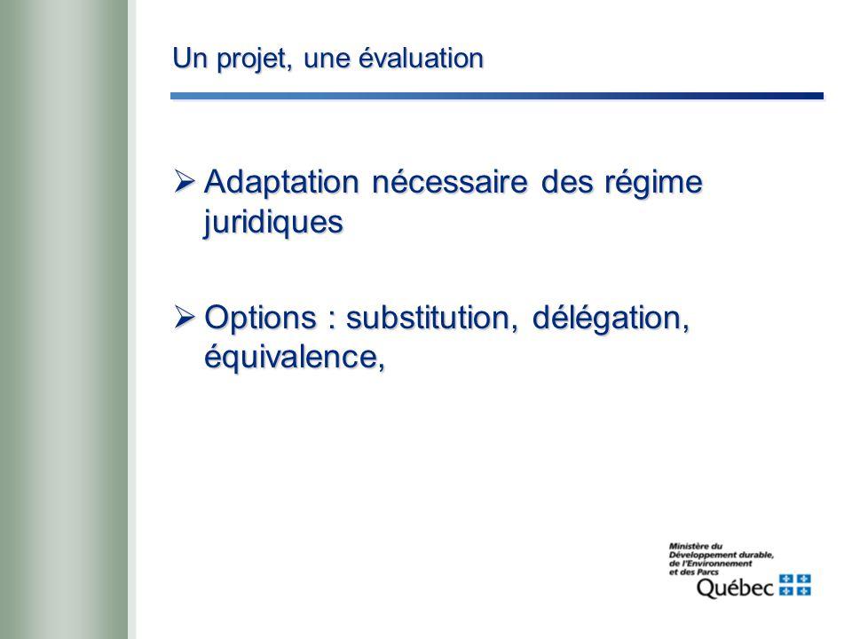 Un projet, une évaluation  Adaptation nécessaire des régime juridiques  Options : substitution, délégation, équivalence,
