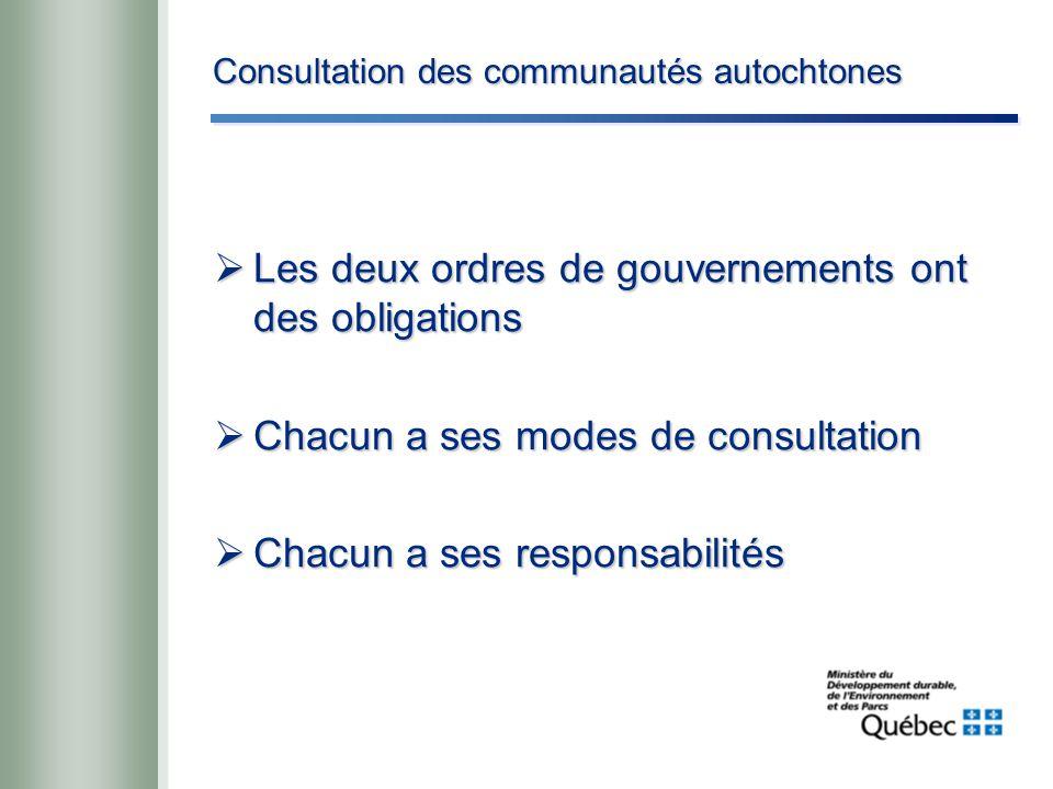 Consultation des communautés autochtones  Les deux ordres de gouvernements ont des obligations  Chacun a ses modes de consultation  Chacun a ses responsabilités