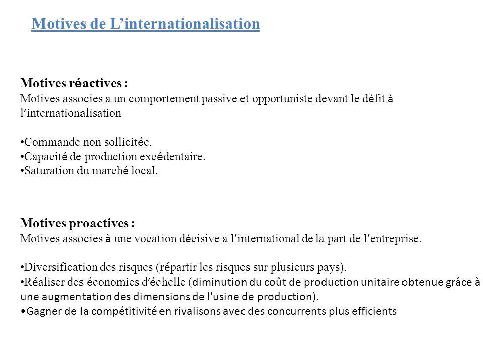 Motives de L'internationalisation Motives r é actives : Motives associes a un comportement passive et opportuniste devant le d é fit à l ' internation