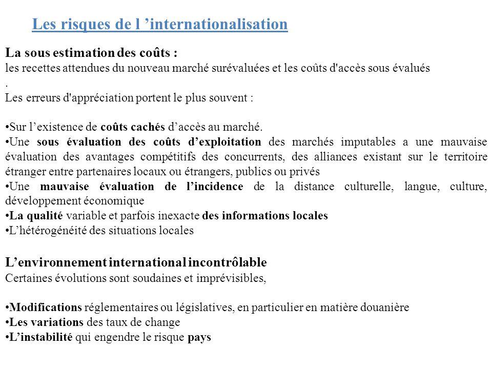 Les risques de l 'internationalisation La sous estimation des coûts : les recettes attendues du nouveau marché surévaluées et les coûts d'accès sous é