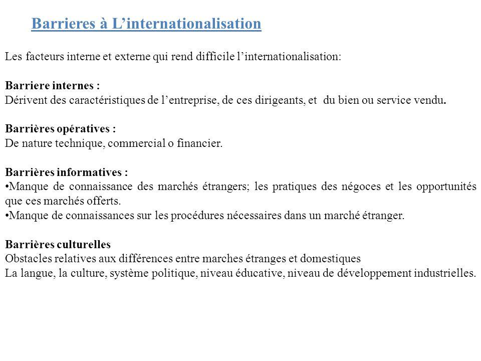 Barrieres à L'internationalisation Les facteurs interne et externe qui rend difficile l'internationalisation: Barriere internes : Dérivent des caracté