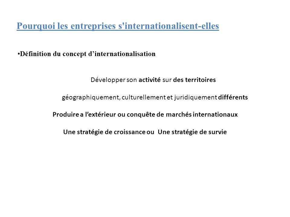 • Définition du concept d'internationalisation Développer son activité sur des territoires géographiquement, culturellement et juridiquement différent