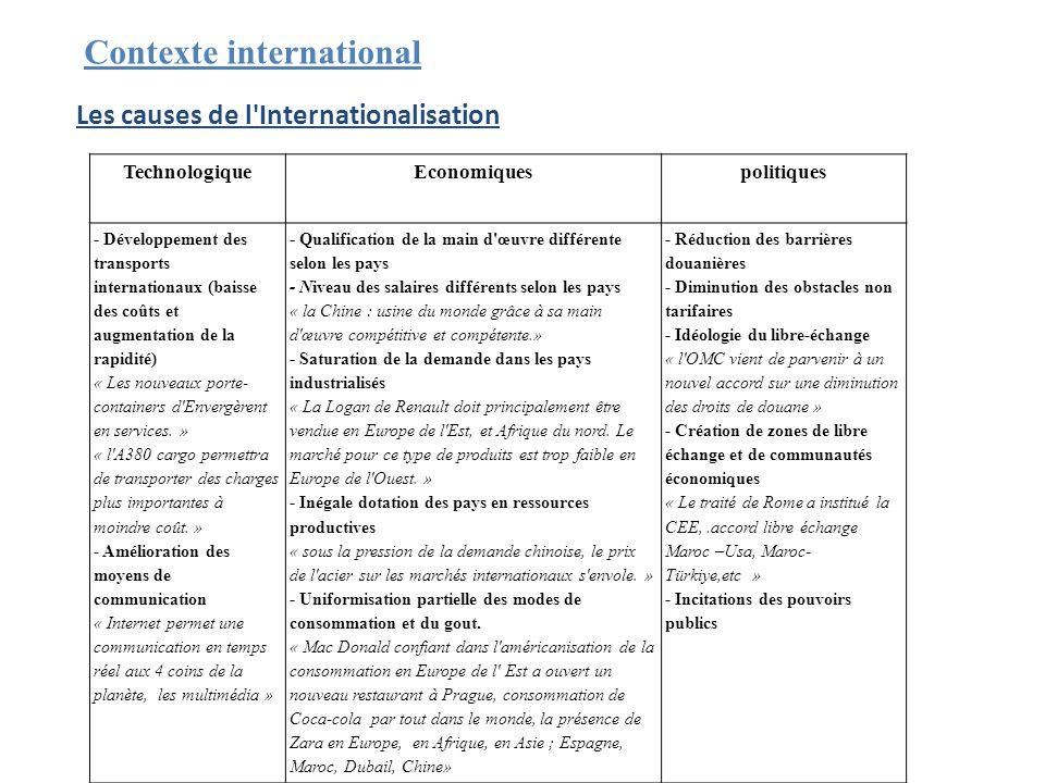 Les causes de l'Internationalisation Technologique Economiquespolitiques - Développement des transports internationaux (baisse des coûts et augmentati