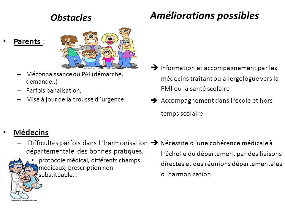 Obstacles • Parents : – Méconnaissance du PAI (démarche, demande..) – Parfois banalisation, – Mise à jour de la trousse d 'urgence • Médecins – Diffic
