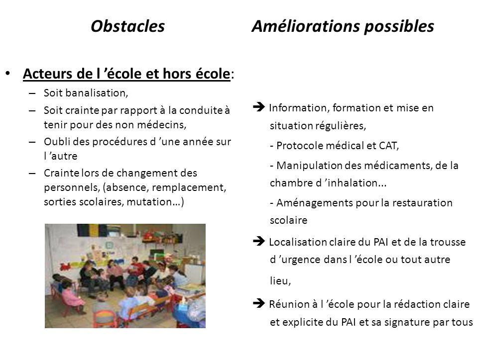 Obstacles • Acteurs de l 'école et hors école: – Soit banalisation, – Soit crainte par rapport à la conduite à tenir pour des non médecins, – Oubli de