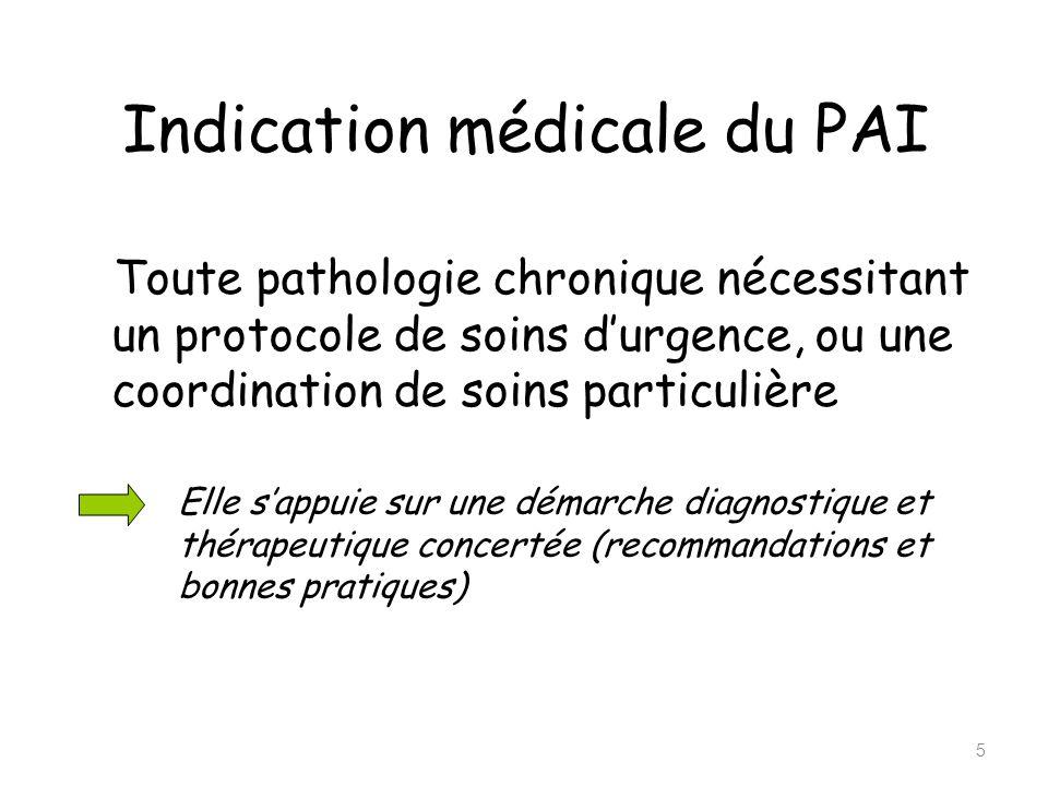 Indication médicale du PAI Toute pathologie chronique nécessitant un protocole de soins d'urgence, ou une coordination de soins particulière 5 Elle s'