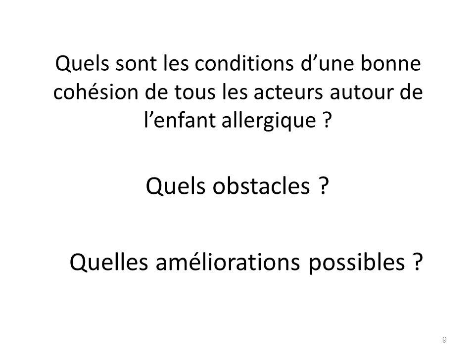 Quels sont les conditions d'une bonne cohésion de tous les acteurs autour de l'enfant allergique ? Quels obstacles ? Quelles améliorations possibles ?