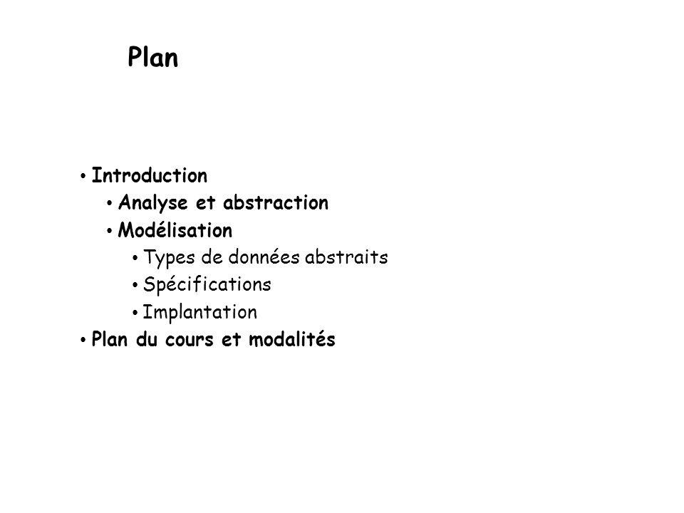 Plan • Introduction • Analyse et abstraction • Modélisation • Types de données abstraits • Spécifications • Implantation • Plan du cours et modalités