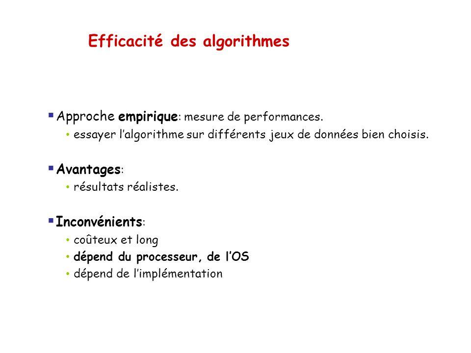 Efficacité des algorithmes  Approche empirique : mesure de performances. • essayer l'algorithme sur différents jeux de données bien choisis.  Avanta