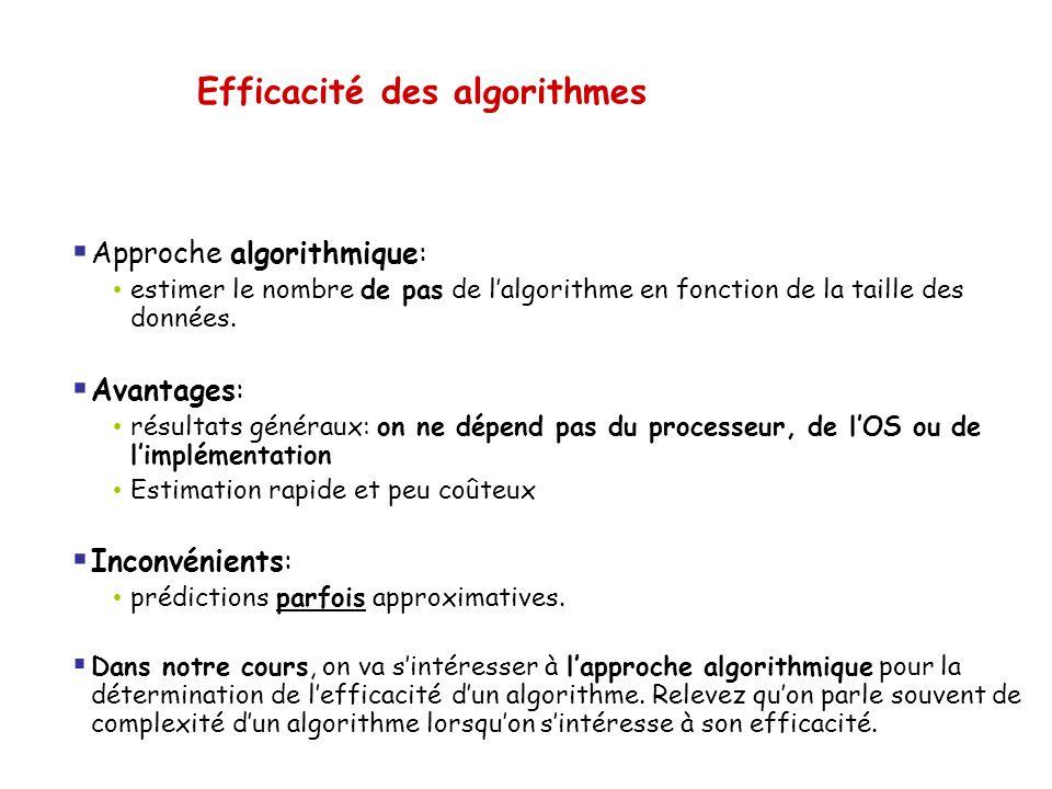 Efficacité des algorithmes  Approche algorithmique: • estimer le nombre de pas de l'algorithme en fonction de la taille des données.  Avantages: • r