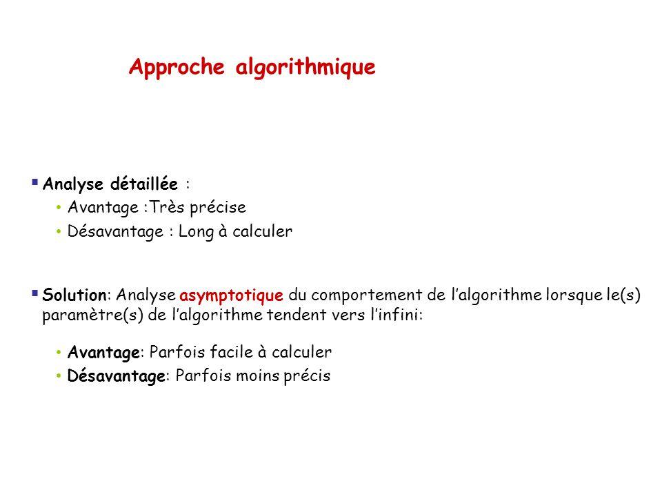 Approche algorithmique  Analyse détaillée : • Avantage :Très précise • Désavantage : Long à calculer  Solution: Analyse asymptotique du comportement