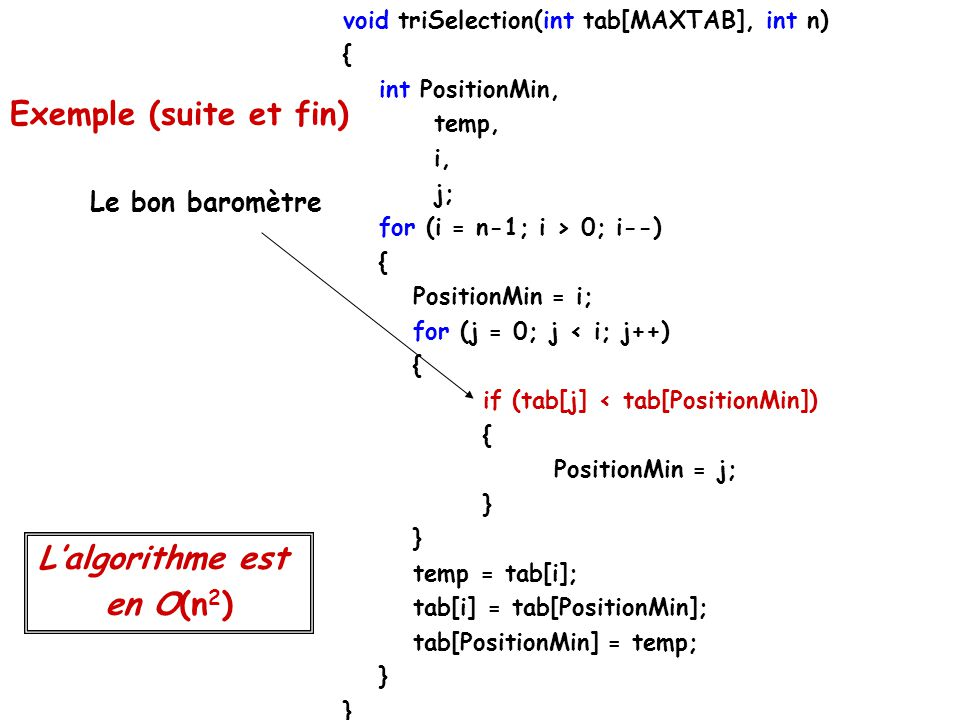Exemple (suite et fin) L'algorithme est en O(n 2 ) void triSelection(int tab[MAXTAB], int n) { int PositionMin, temp, i, j; for (i = n-1; i > 0; i--) { PositionMin = i; for (j = 0; j < i; j++) { if (tab[j] < tab[PositionMin]) { PositionMin = j; } temp = tab[i]; tab[i] = tab[PositionMin]; tab[PositionMin] = temp; } Le bon baromètre