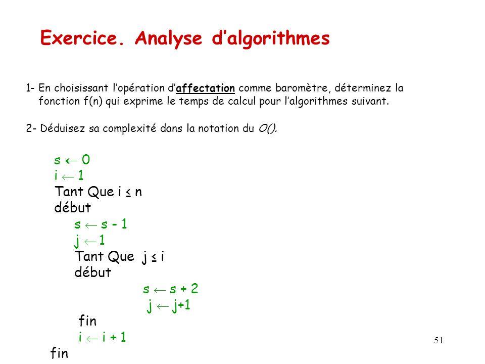 51 Exercice. Analyse d'algorithmes 1- En choisissant l'opération d'affectation comme baromètre, déterminez la fonction f(n) qui exprime le temps de ca
