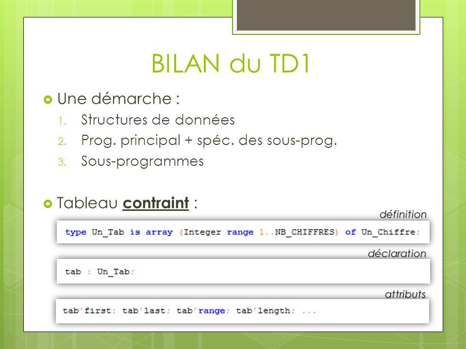 BILAN du TD1  Une démarche : 1. Structures de données 2. Prog. principal + spéc. des sous-prog. 3. Sous-programmes  Tableau contraint : définition d