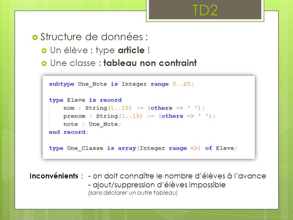 TD2  Structure de données :  Un élève : type article !  Une classe : tableau non contraint Inconvénients :- on doit connaître le nombre d'élèves à