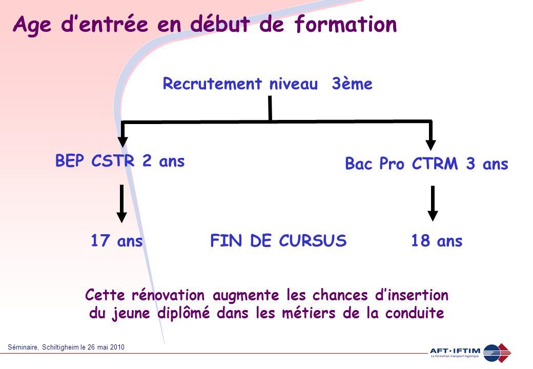 Séminaire, Schiltigheim le 26 mai 2010 Age d'entrée en début de formation Recrutement niveau 3ème BEP CSTR 2 ans Bac Pro CTRM 3 ans Cette rénovation a