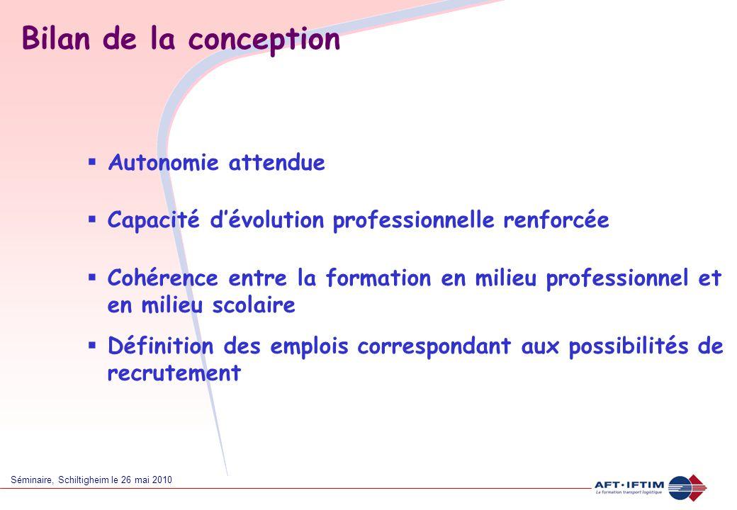 Séminaire, Schiltigheim le 26 mai 2010 Bilan de la conception  Autonomie attendue  Capacité d'évolution professionnelle renforcée  Cohérence entre