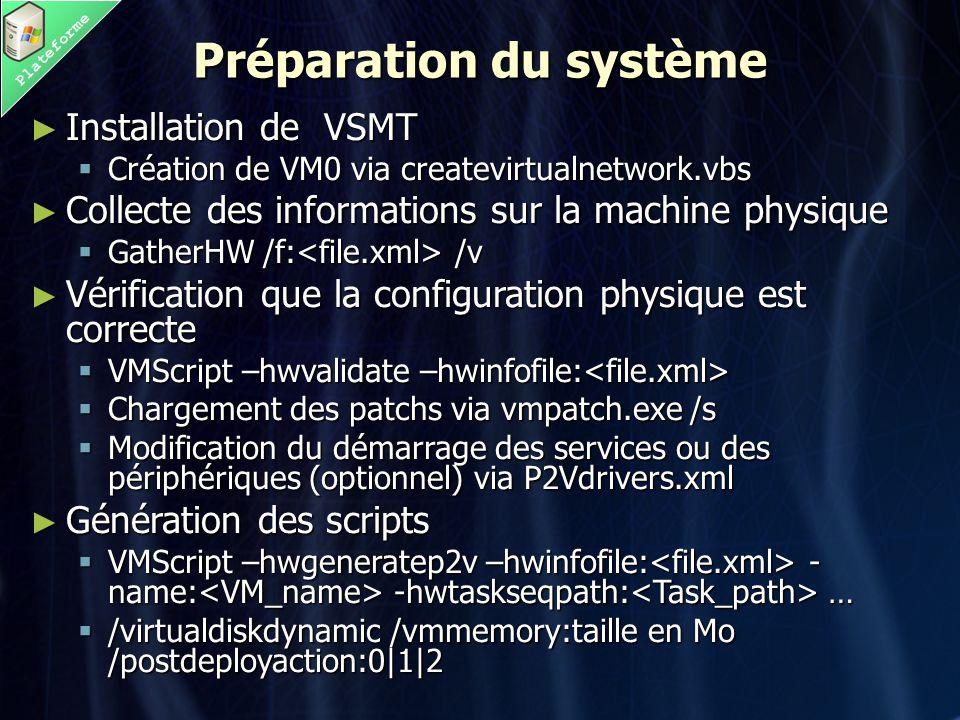 Plateforme Préparation du système ► Installation de VSMT  Création de VM0 via createvirtualnetwork.vbs ► Collecte des informations sur la machine physique  GatherHW /f: /v ► Vérification que la configuration physique est correcte  VMScript –hwvalidate –hwinfofile:  VMScript –hwvalidate –hwinfofile:  Chargement des patchs via vmpatch.exe /s  Modification du démarrage des services ou des périphériques (optionnel) via P2Vdrivers.xml ► Génération des scripts  VMScript –hwgeneratep2v –hwinfofile: - name: -hwtaskseqpath: …  /virtualdiskdynamic /vmmemory:taille en Mo /postdeployaction:0|1|2